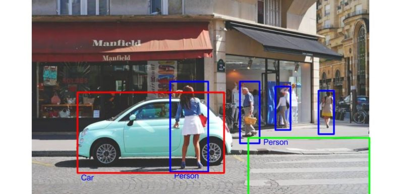 Zero to Hero: Guide to Object Detection using Deep Learning: Faster R-CNN,YOLO,SSD
