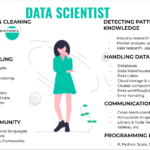 Data Science for analytical minds | Introduction