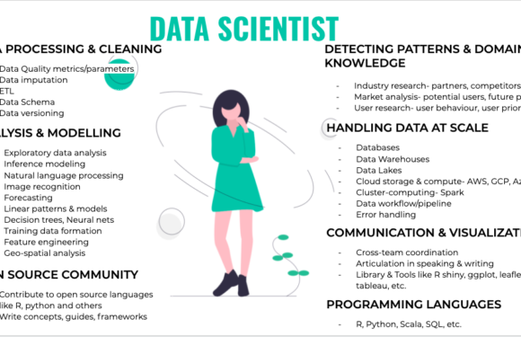 Data Science for analytical minds