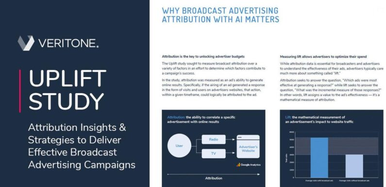 New Study Reveals Artificial Intelligence Plays Critical Role in Maximizing TV and Radio Ad Performance
