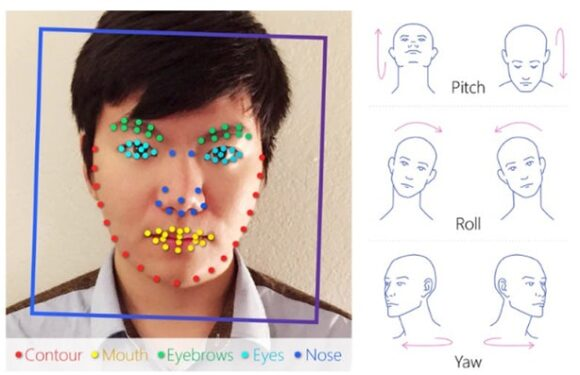 New AI can detect homosexuality with up to 91% accuracy — but should it?