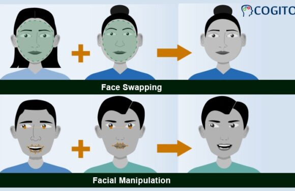 How Face Swap Machine Learning Work ?