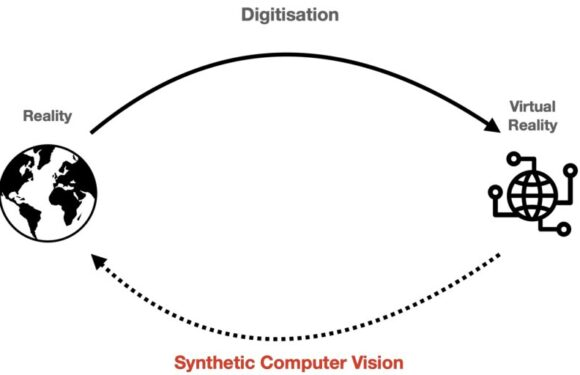 How our Obsession with Algorithms Broke Computer Vision: And how Synthetic Computer Vision can fix it